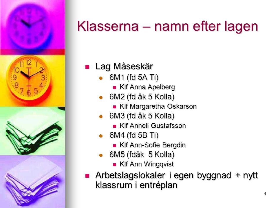 4 Klasserna – namn efter lagen Lag Måseskär Lag Måseskär 6M1 (fd 5A Ti) 6M1 (fd 5A Ti) Klf Anna Apelberg Klf Anna Apelberg 6M2 (fd åk 5 Kolla) 6M2 (fd