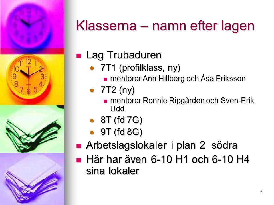 5 Klasserna – namn efter lagen Lag Trubaduren Lag Trubaduren 7T1 (profilklass, ny) 7T1 (profilklass, ny) mentorer Ann Hillberg och Åsa Eriksson mentorer Ann Hillberg och Åsa Eriksson 7T2 (ny) 7T2 (ny) mentorer Ronnie Ripgården och Sven-Erik Udd mentorer Ronnie Ripgården och Sven-Erik Udd 8T (fd 7G) 8T (fd 7G) 9T (fd 8G) 9T (fd 8G) Arbetslagslokaler i plan 2 södra Arbetslagslokaler i plan 2 södra Här har även 6-10 H1 och 6-10 H4 sina lokaler Här har även 6-10 H1 och 6-10 H4 sina lokaler