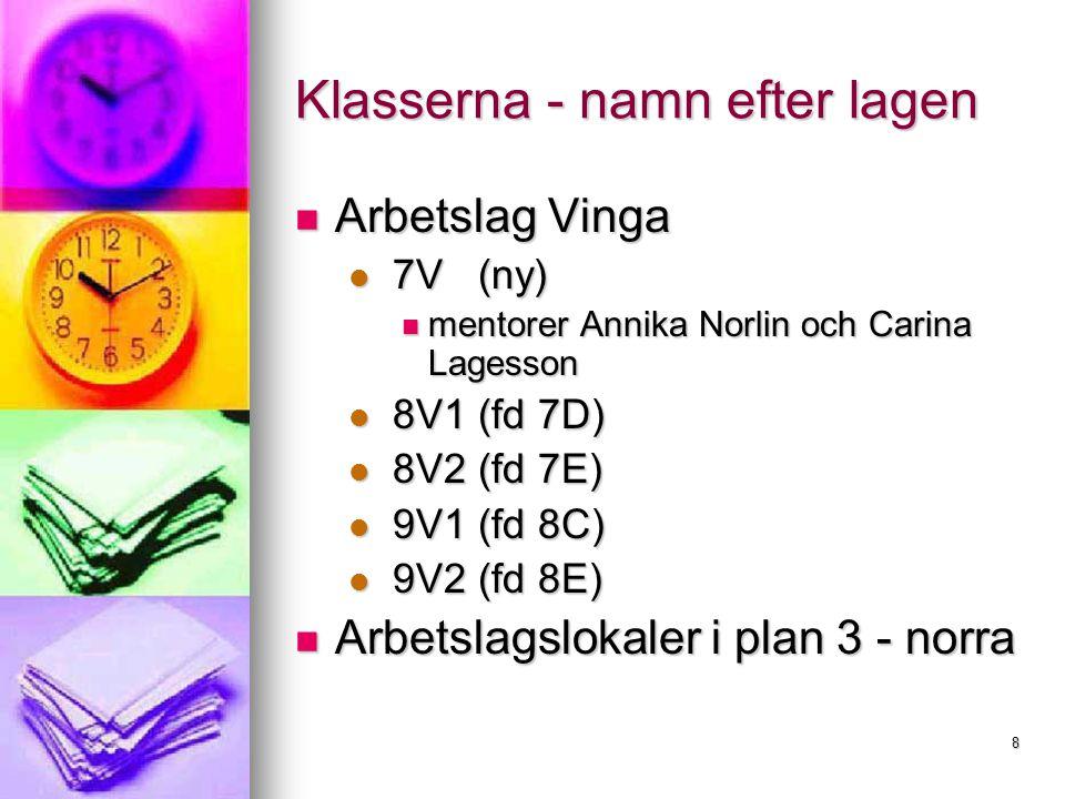 8 Klasserna - namn efter lagen Arbetslag Vinga Arbetslag Vinga 7V (ny) 7V (ny) mentorer Annika Norlin och Carina Lagesson mentorer Annika Norlin och C