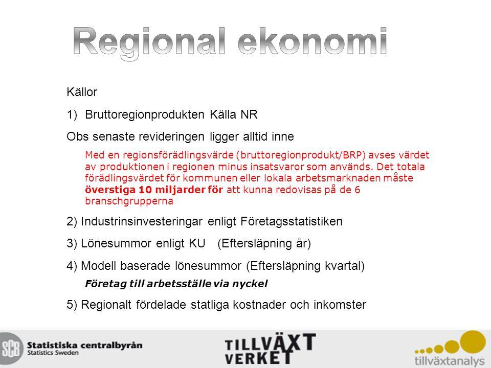 Källor 1)Bruttoregionprodukten Källa NR Obs senaste revideringen ligger alltid inne Med en regionsförädlingsvärde (bruttoregionprodukt/BRP) avses värdet av produktionen i regionen minus insatsvaror som används.