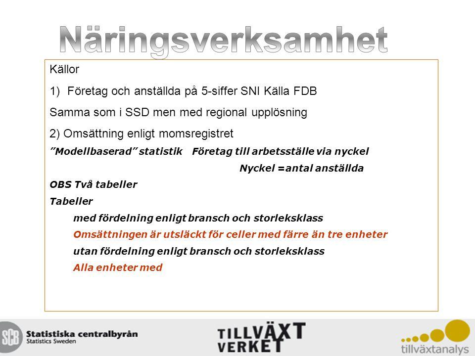 """Källor 1)Företag och anställda på 5-siffer SNI Källa FDB Samma som i SSD men med regional upplösning 2) Omsättning enligt momsregistret """"Modellbaserad"""