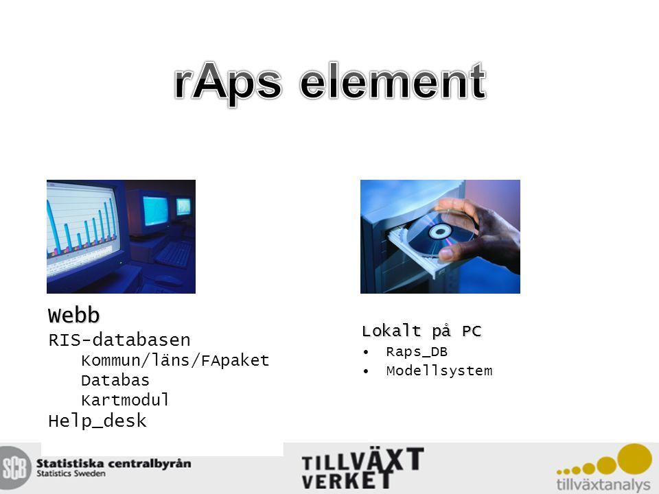 Webb RIS-databasen Kommun/läns/FApaket Databas Kartmodul Help_desk Lokalt på PC Raps_DB Modellsystem
