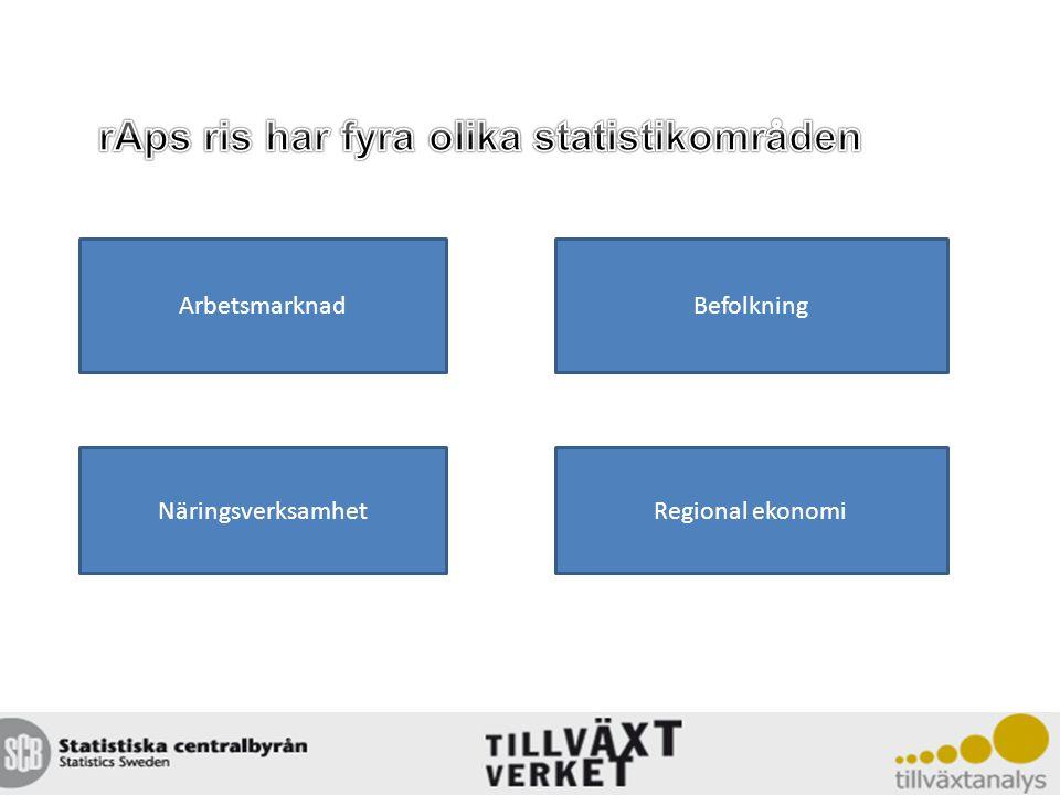 ArbetsmarknadBefolkning NäringsverksamhetRegional ekonomi