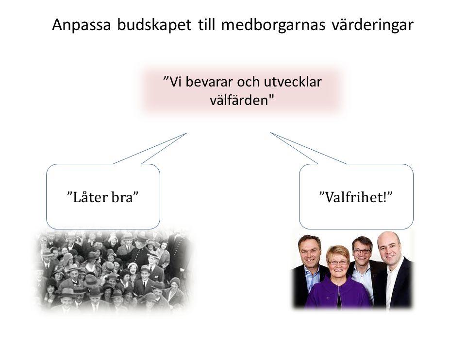 Anpassa budskapet till medborgarnas värderingar Vi bevarar och utvecklar välfärden Valfrihet! Låter bra