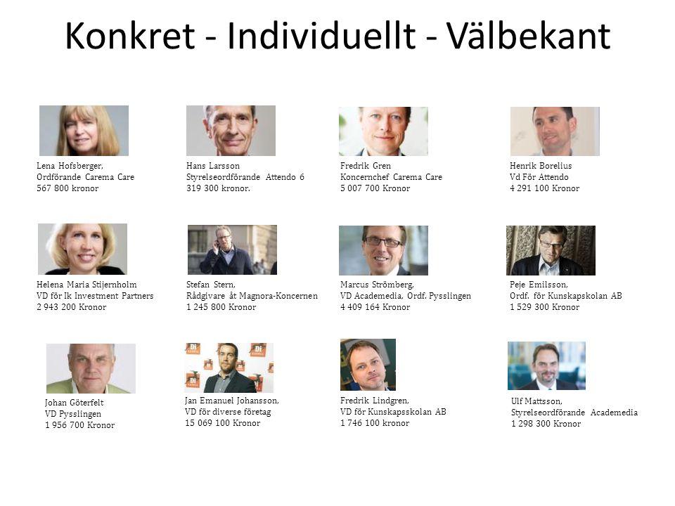 Konkret - Individuellt - Välbekant Lena Hofsberger, Ordförande Carema Care 567 800 kronor Hans Larsson Styrelseordförande Attendo 6 319 300 kronor.