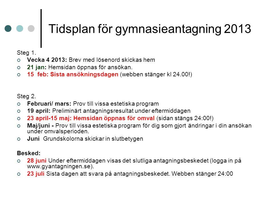 Tidsplan för gymnasieantagning 2013 Steg 1. Vecka 4 2013: Brev med lösenord skickas hem 21 jan: Hemsidan öppnas för ansökan. 15 feb: Sista ansökningsd