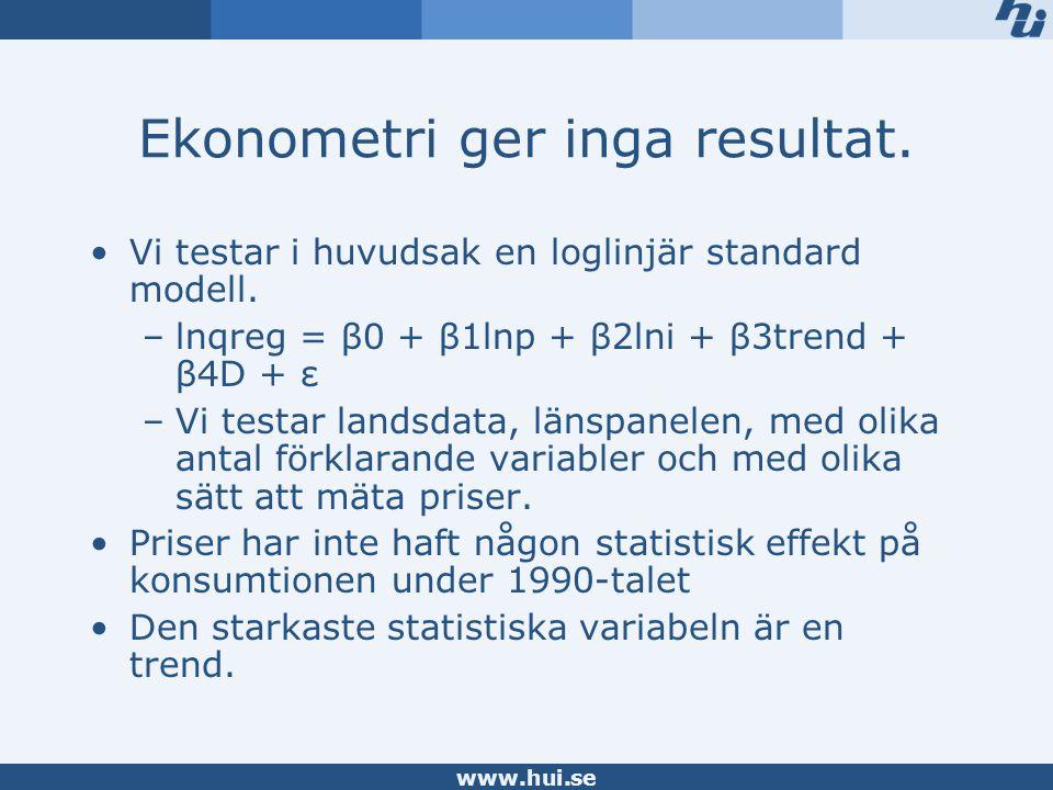 www.hui.se Ekonometri ger inga resultat. Vi testar i huvudsak en loglinjär standard modell. –lnqreg = β0 + β1lnp + β2lni + β3trend + β4D + ε –Vi testa