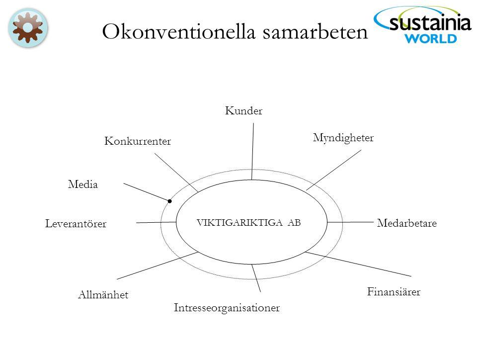 Okonventionella samarbeten Myndigheter Medarbetare Finansiärer Intresseorganisationer Allmänhet Leverantörer Konkurrenter Kunder Media VIKTIGARIKTIGA