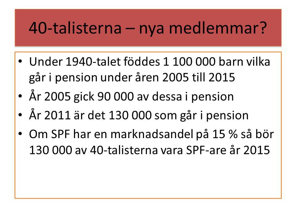40-talisterna – nya medlemmar? Under 1940-talet föddes 1 100 000 barn vilka går i pension under åren 2005 till 2015 År 2005 gick 90 000 av dessa i pen