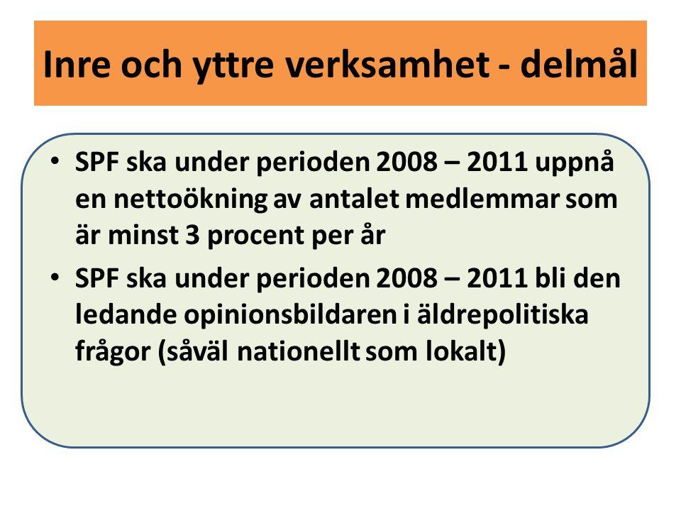Inre och yttre verksamhet - delmål SPF ska under perioden 2008 – 2011 uppnå en nettoökning av antalet medlemmar som är minst 3 procent per år SPF ska