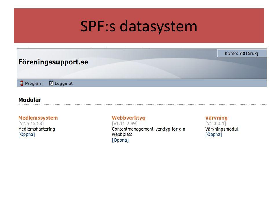 SPF:s datasystem