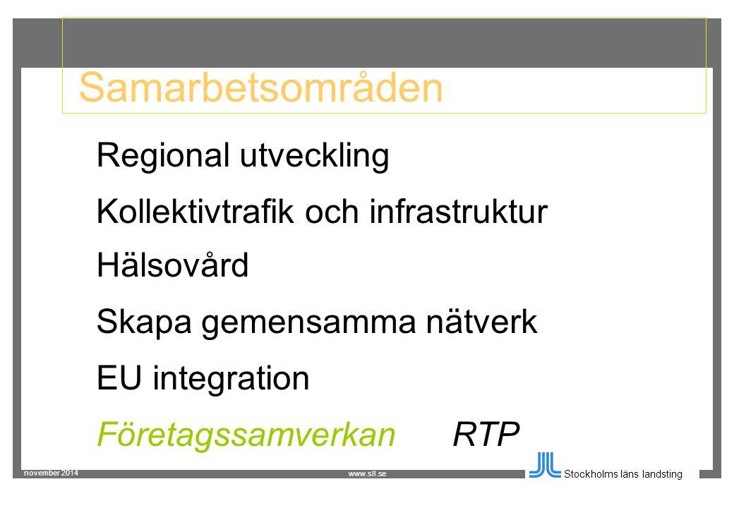 november 2014 Stockholms läns landsting www.sll.se Samarbetsområden Regional utveckling Kollektivtrafik och infrastruktur Hälsovård Skapa gemensamma nätverk EU integration Företagssamverkan RTP