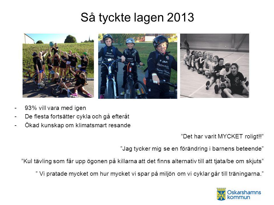"""Så tyckte lagen 2013 -93% vill vara med igen -De flesta fortsätter cykla och gå efteråt -Ökad kunskap om klimatsmart resande """"Det har varit MYCKET rol"""