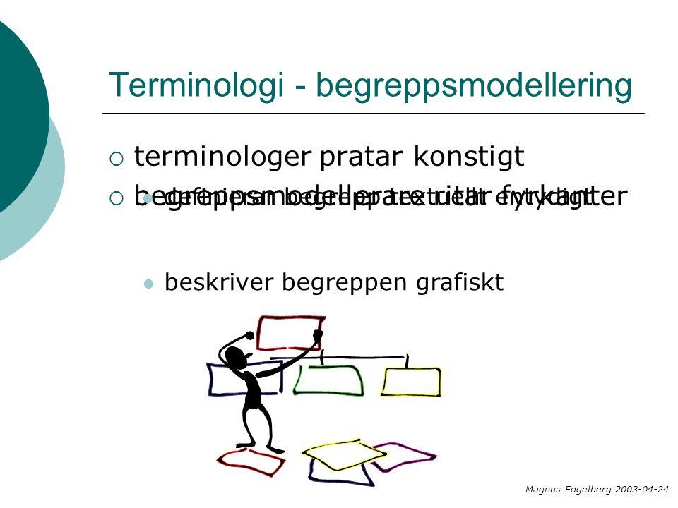 Terminologi - begreppsmodellering  terminologer pratar konstigt  begreppsmodellerare ritar fyrkanter definierar begrepp textuellt entydigt beskriver