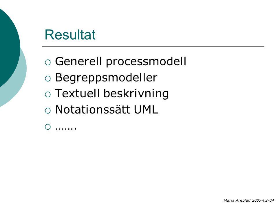 Resultat  Generell processmodell  Begreppsmodeller  Textuell beskrivning  Notationssätt UML  ……. Maria Areblad 2003-02-04