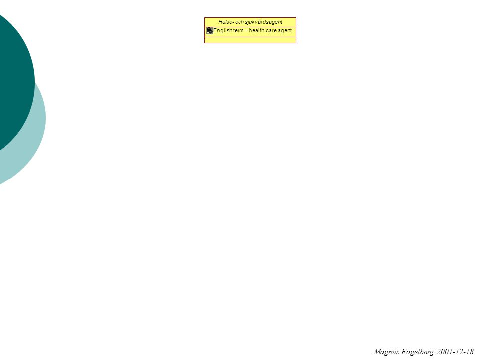 Hälso- och sjukvårdsagent English term = health care agent Magnus Fogelberg 2001-12-18