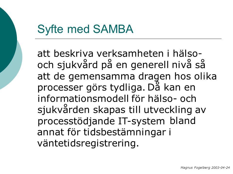 Syfte med SAMBA att beskriva verksamheten i hälso- och sjukvård på en generell nivå så att de gemensamma dragen hos olika processer görs tydliga. Då k