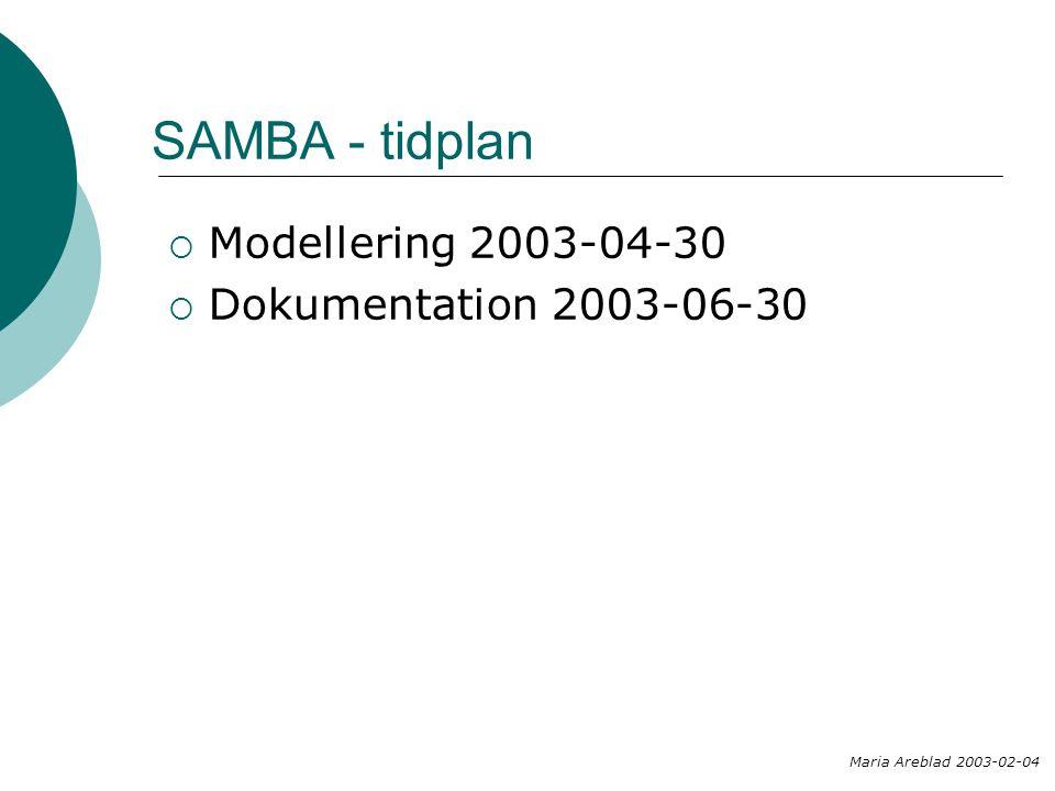 SAMBA - tidplan  Modellering 2003-04-30  Dokumentation 2003-06-30 Maria Areblad 2003-02-04