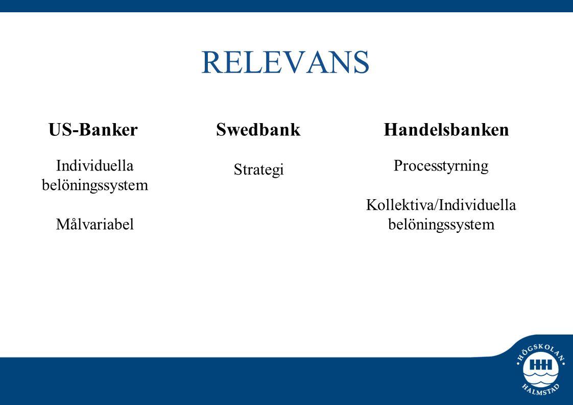 RELEVANS US-BankerSwedbankHandelsbanken Individuella belöningssystem Målvariabel Strategi Processtyrning Kollektiva/Individuella belöningssystem