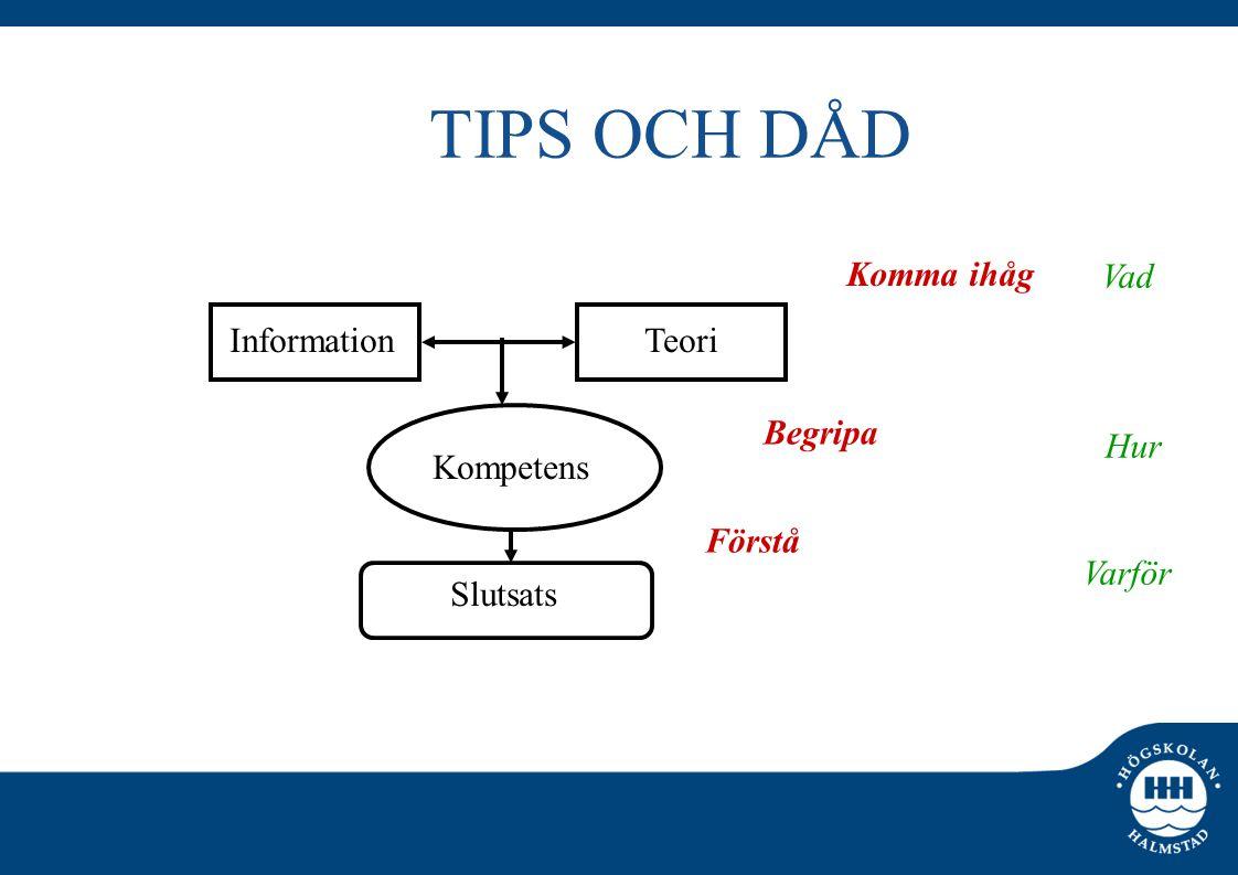 Information Teori Kompetens Slutsats Komma ihåg Förstå Begripa TIPS OCH DÅD Vad Hur Varför