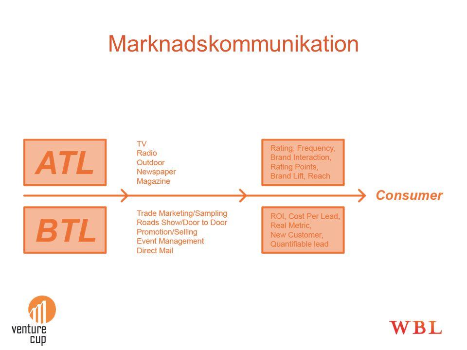 Marknadskommunikation