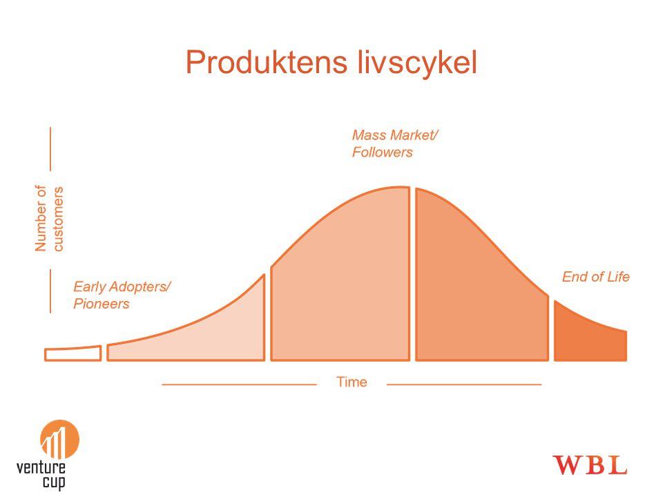 Produktens livscykel