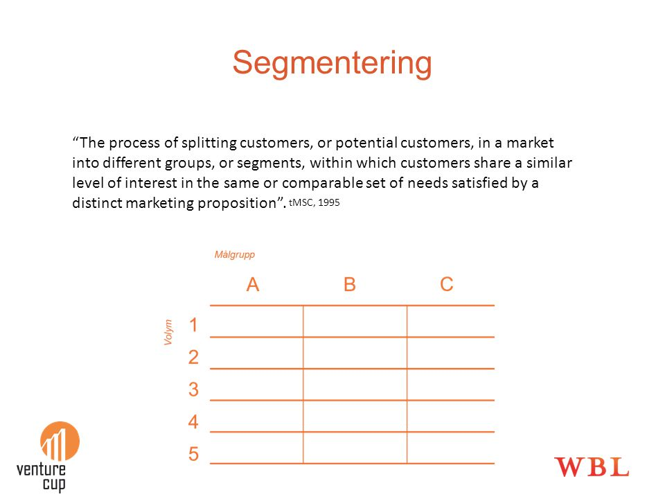 "Segmentering ""The process of splitting customers, or potential customers, in a market into different groups, or segments, within which customers share"