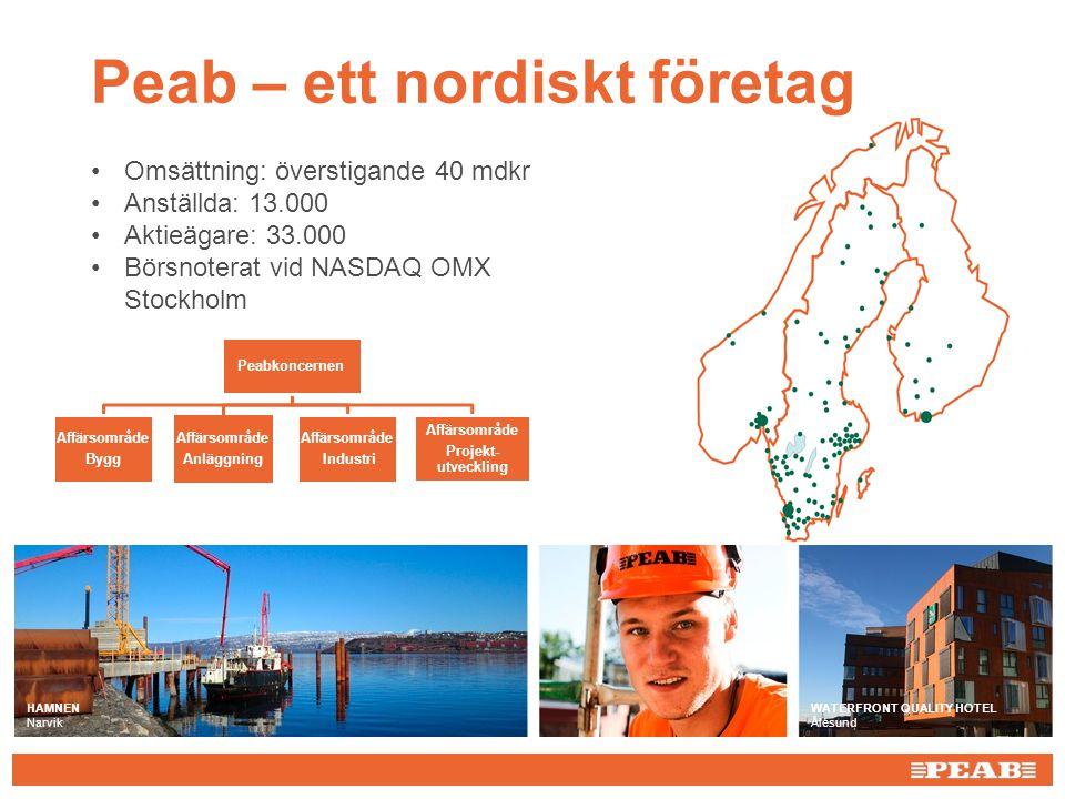 HAMNEN Narvik WATERFRONT QUALITY HOTEL Ålesund Peabkoncernen Affärsområde Bygg Affärsområde Anläggning Affärsområde Industri Affärsområde Projekt- utveckling Omsättning: överstigande 40 mdkr Anställda: 13.000 Aktieägare: 33.000 Börsnoterat vid NASDAQ OMX Stockholm Peab – ett nordiskt företag