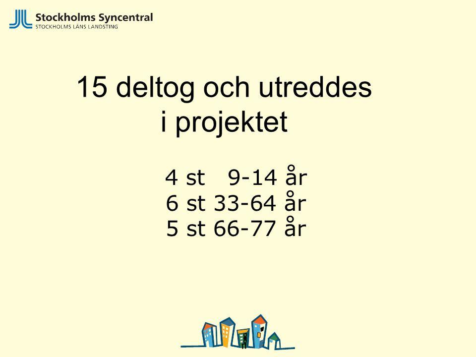 15 deltog och utreddes i projektet 4 st 9-14 år 6 st 33-64 år 5 st 66-77 år