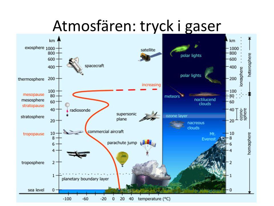 Atmosfären: tryck i gaser