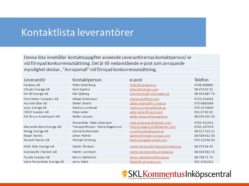Kontaktlista leverantörer Denna lista innehåller kontaktuppgifter avseende Leverantörernas kontaktperson/-er vid förnyad konkurrensutsättning. Det är