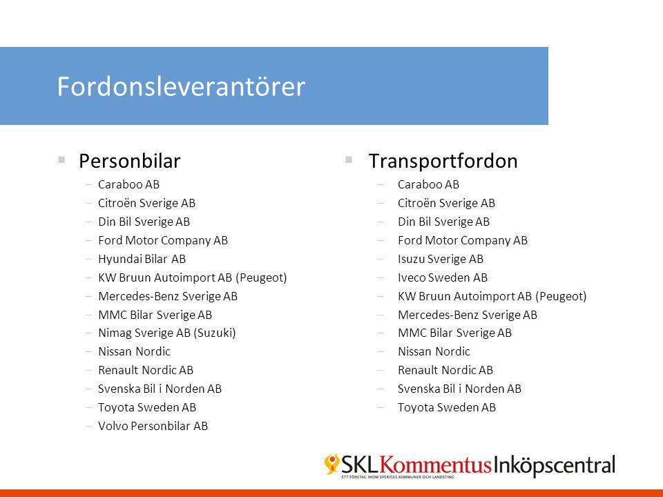 Fordonsleverantörer  Personbilar –Caraboo AB –Citroën Sverige AB –Din Bil Sverige AB –Ford Motor Company AB –Hyundai Bilar AB –KW Bruun Autoimport AB