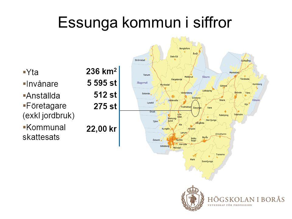  Yta  Invånare  Anställda  Företagare (exkl jordbruk)  Kommunal skattesats Essunga kommun i siffror 236 km 2 5 595 st 512 st 275 st 22,00 kr