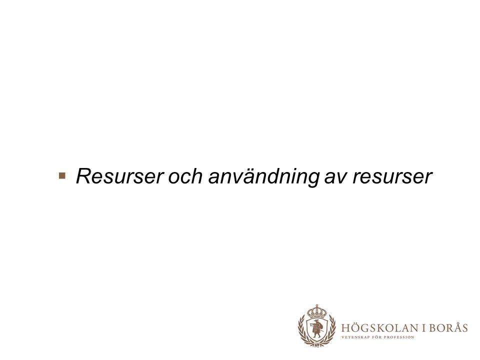  Resurser och användning av resurser