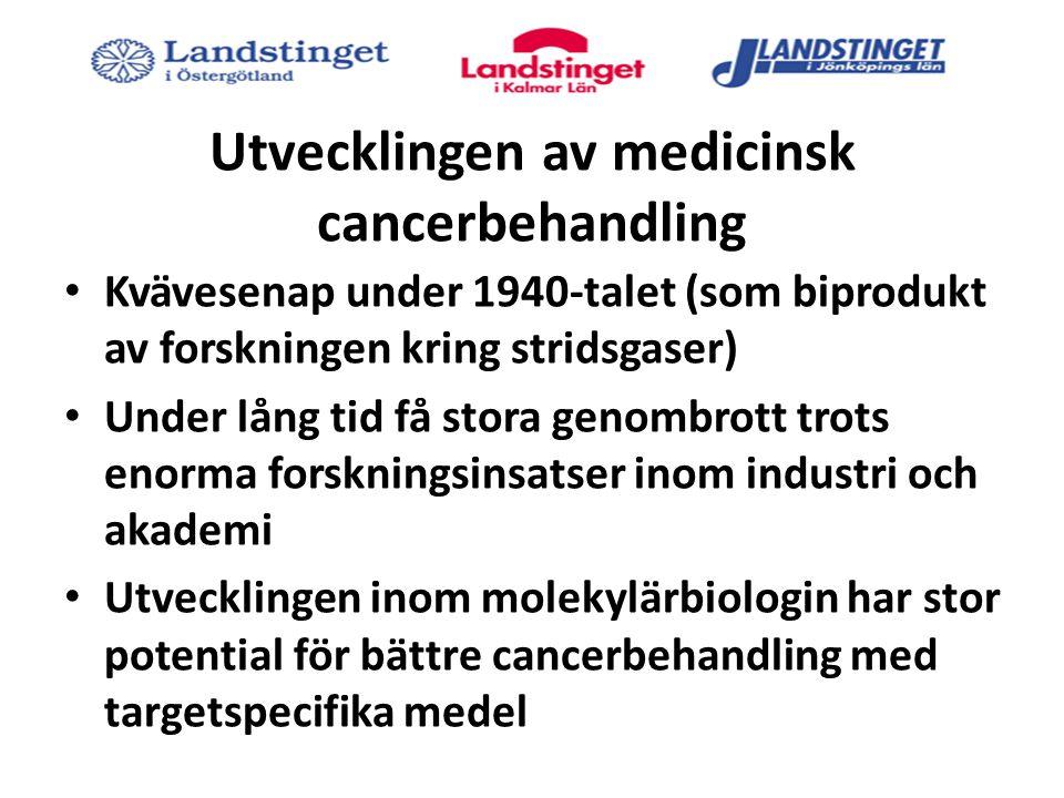 Utvecklingen av medicinsk cancerbehandling Kvävesenap under 1940-talet (som biprodukt av forskningen kring stridsgaser) Under lång tid få stora genombrott trots enorma forskningsinsatser inom industri och akademi Utvecklingen inom molekylärbiologin har stor potential för bättre cancerbehandling med targetspecifika medel