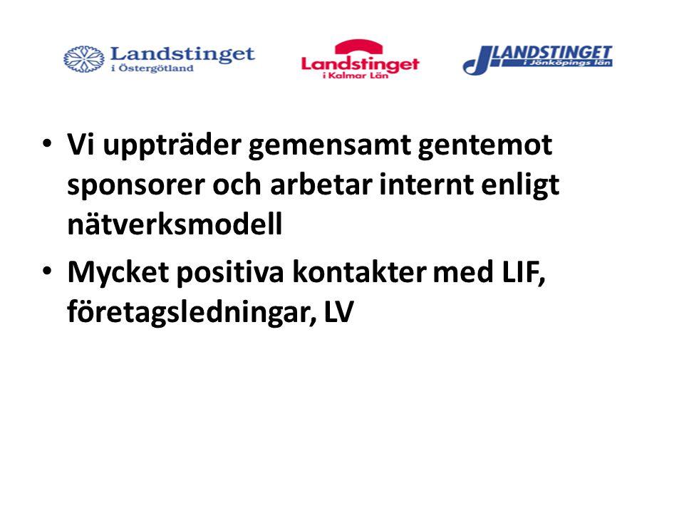 Vi uppträder gemensamt gentemot sponsorer och arbetar internt enligt nätverksmodell Mycket positiva kontakter med LIF, företagsledningar, LV