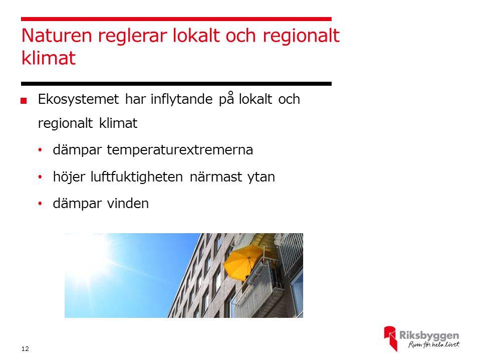 Naturen reglerar lokalt och regionalt klimat ■ Ekosystemet har inflytande på lokalt och regionalt klimat dämpar temperaturextremerna höjer luftfuktigh