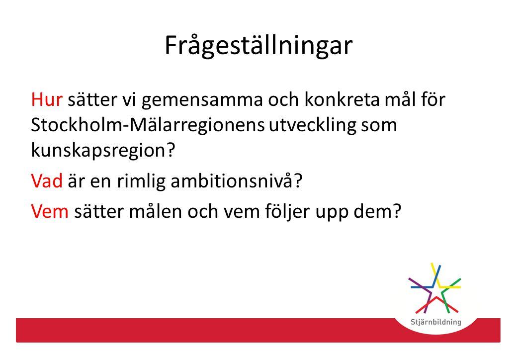 Frågeställningar Hur sätter vi gemensamma och konkreta mål för Stockholm-Mälarregionens utveckling som kunskapsregion? Vad är en rimlig ambitionsnivå?