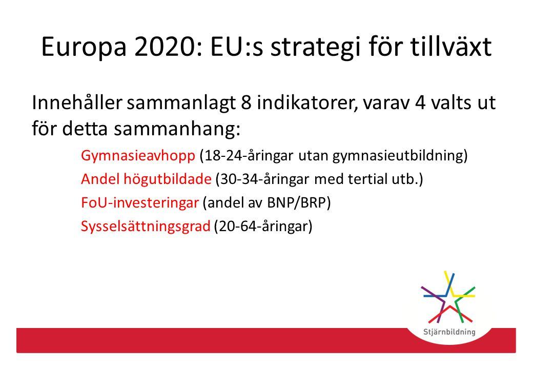 Europa 2020: EU:s strategi för tillväxt Innehåller sammanlagt 8 indikatorer, varav 4 valts ut för detta sammanhang: Gymnasieavhopp (18-24-åringar utan