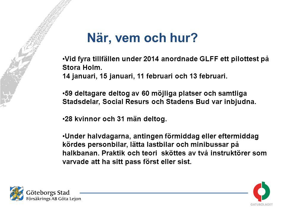 När, vem och hur. Vid fyra tillfällen under 2014 anordnade GLFF ett pilottest på Stora Holm.