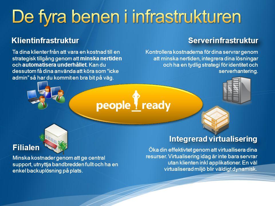 10 FilialenFilialenServerinfrastrukturServerinfrastruktur Integrerad virtualisering Kontrollera kostnaderna för dina servrar genom att minska nertiden