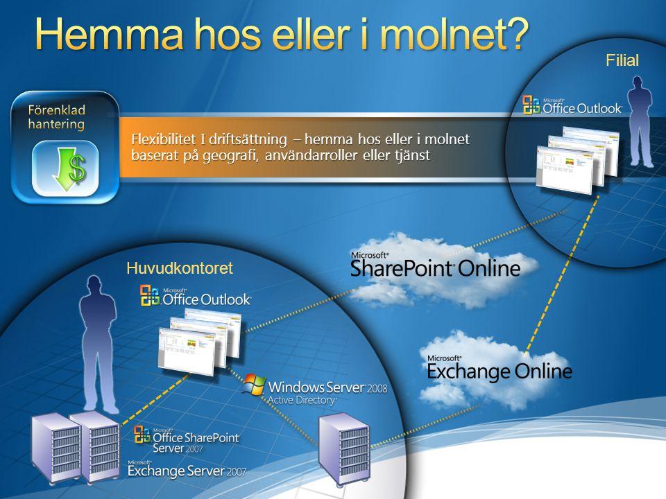 Flexibilitet I driftsättning – hemma hos eller i molnet baserat på geografi, användarroller eller tjänst Huvudkontoret Filial