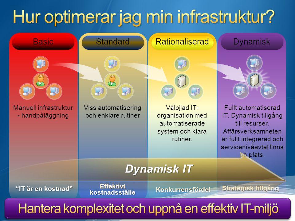 Standard Rationaliserad Dynamisk Basic Viss automatisering och enklare rutiner Välojlad IT- organisation med automatiserade system och klara rutiner.