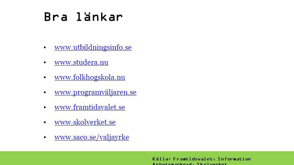 Bra länkar www.utbildningsinfo.se www.studera.nu www.folkhogskola.nu www.programväljaren.se www.framtidsvalet.se www.skolverket.se www.saco.se/valjayr