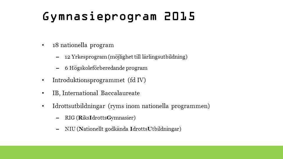 Gymnasieprogram 2015 18 nationella program – 12 Yrkesprogram (möjlighet till lärlingsutbildning) – 6 Högskoleförberedande program Introduktionsprogram