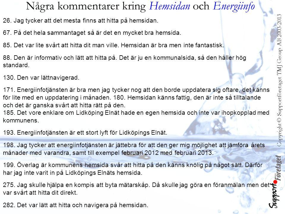Några kommentarer kring Hemsidan och Energiinfo 26. Jag tycker att det mesta finns att hitta på hemsidan. 67. På det hela sammantaget så är det en myc