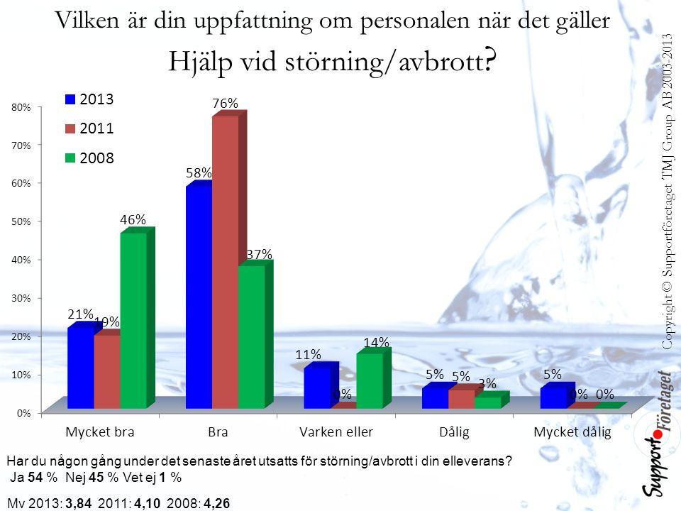 Mv 2013: 3,84 2011: 4,10 2008: 4,26 Vilken är din uppfattning om personalen när det gäller Hjälp vid störning/avbrott .