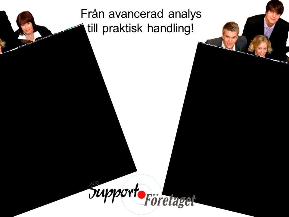 Från avancerad analys till praktisk handling!