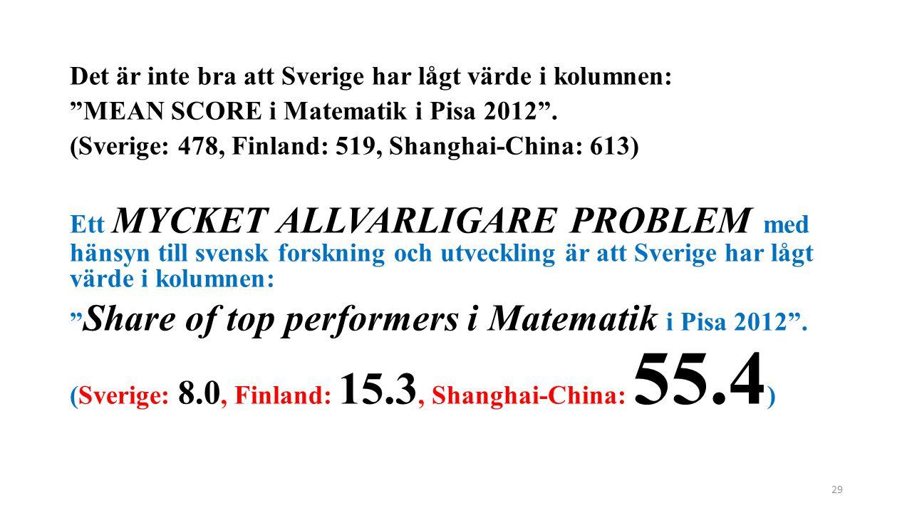 """Det är inte bra att Sverige har lågt värde i kolumnen: """"MEAN SCORE i Matematik i Pisa 2012"""". (Sverige: 478, Finland: 519, Shanghai-China: 613) Ett MYC"""