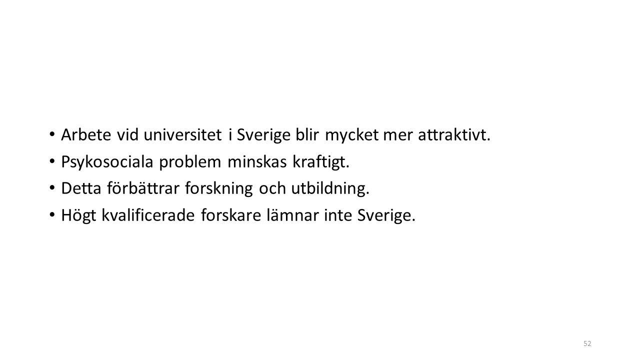 Arbete vid universitet i Sverige blir mycket mer attraktivt. Psykosociala problem minskas kraftigt. Detta förbättrar forskning och utbildning. Högt kv
